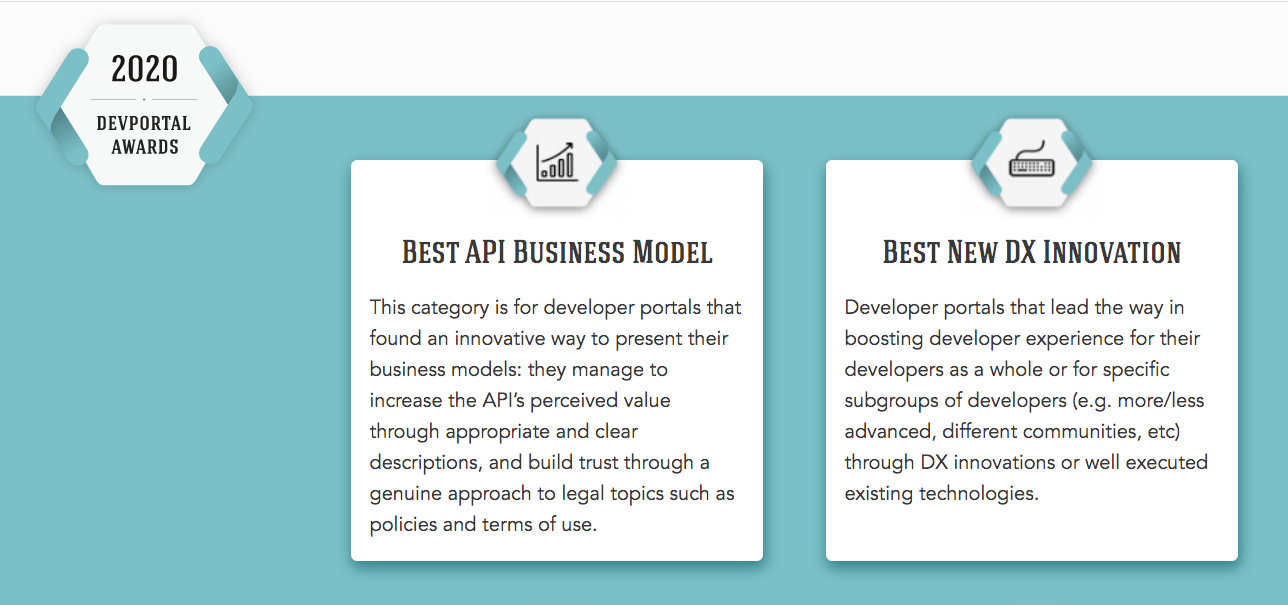 Ably wins awards in Best API Business Model award and Best New DX Innovation